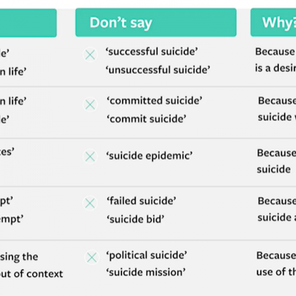 Here is a list of phrases to use when having conversations about suicide.